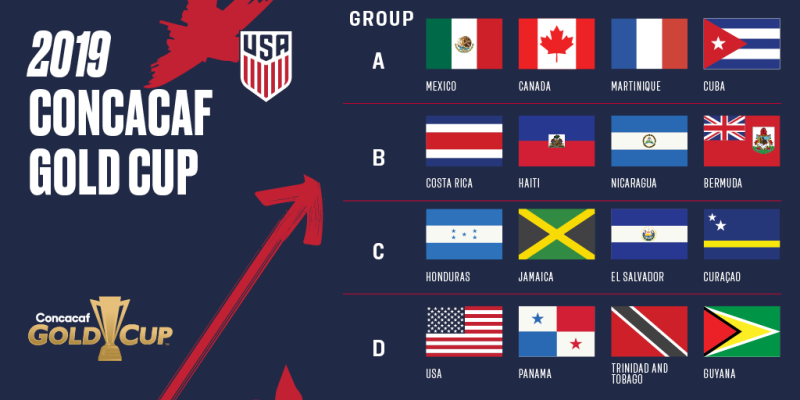 Concacaf Teams In World Cup 2020.Concacaf Teams Are On The Last Set For The World Cup